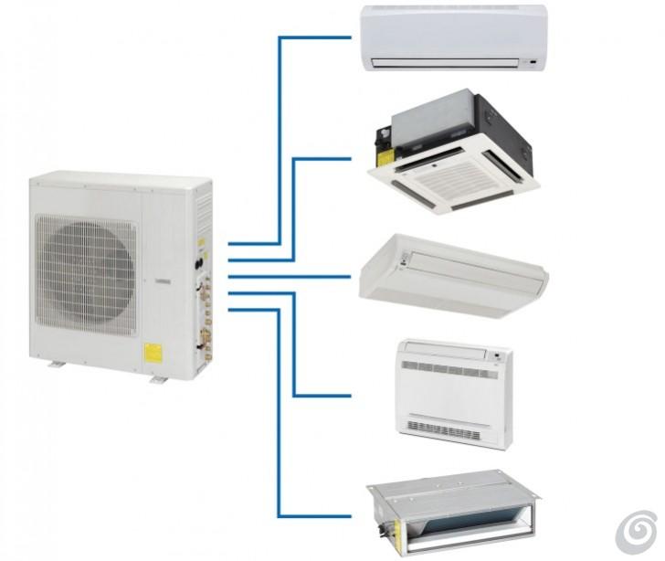 climatizzazione_sostenibile_inverter